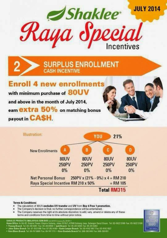 shaklee-surplus-enrollment