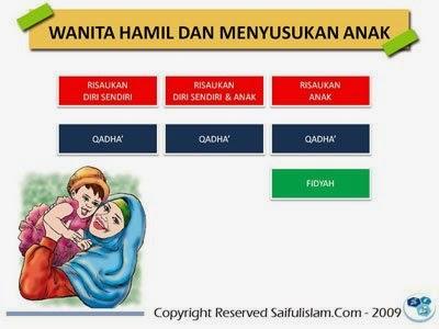 rukhsah-puasa-ibu-menyusu-dan-hamil – Vitamin Cerdik by Coach Anah ...
