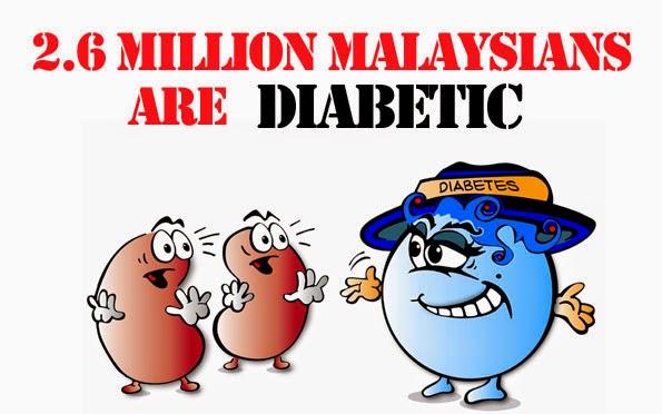 Ramai pesakit diabetes di negara ini