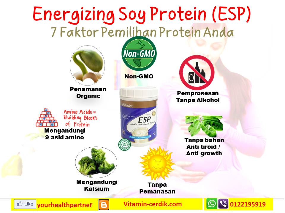 Cara pilih protein soya terbaik