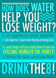 Bagaimana air membantu menguruskan badan