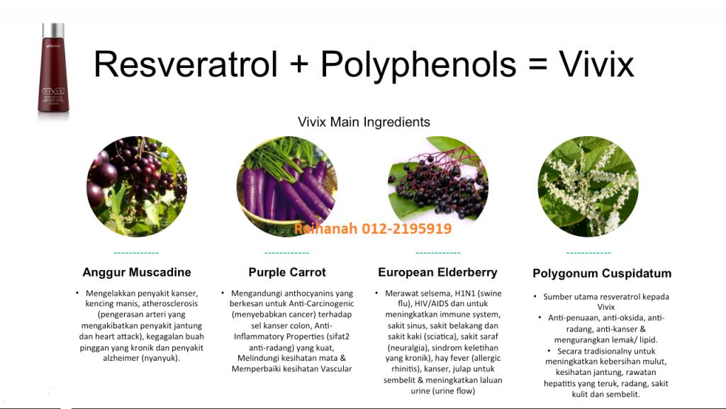 Gabungan resveratrol polifenol menjadikan Vivix sangat berkuasa