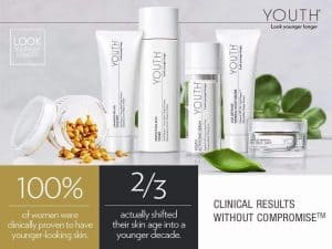 youth-shaklee-skincare