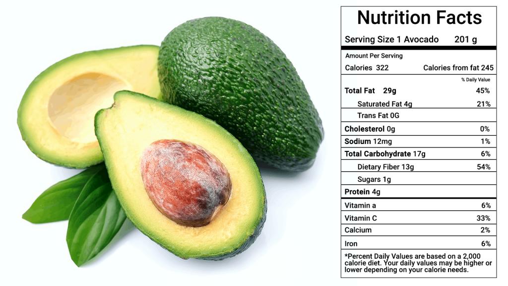 Khasiat avocado, boleh makan selalu