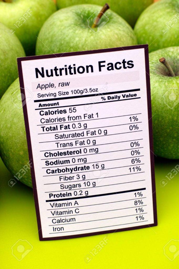 Epal Hijau bukanlah tergolong dalam kategori buah yang boleh kuruskan badan
