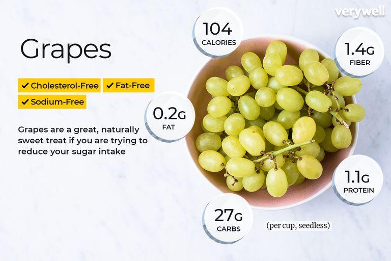 Fakta nutrisi anggur, manis weh!