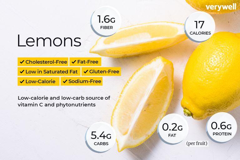 Lemon bagus untuk diamalkan selalu