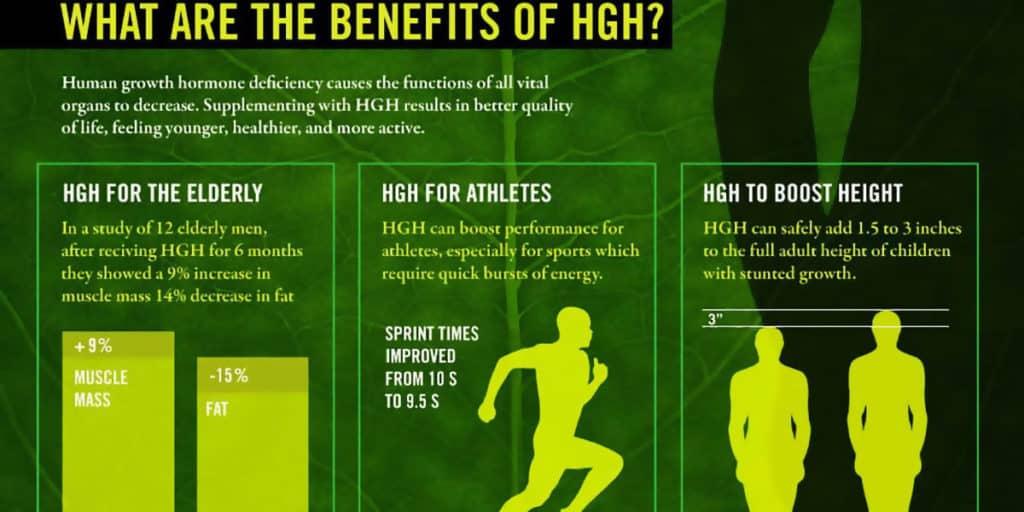 Tingkatkan HGH untuk lajukan proses bakar lemak