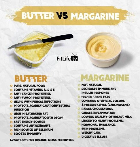 Kebaikan butter berbanding margerin
