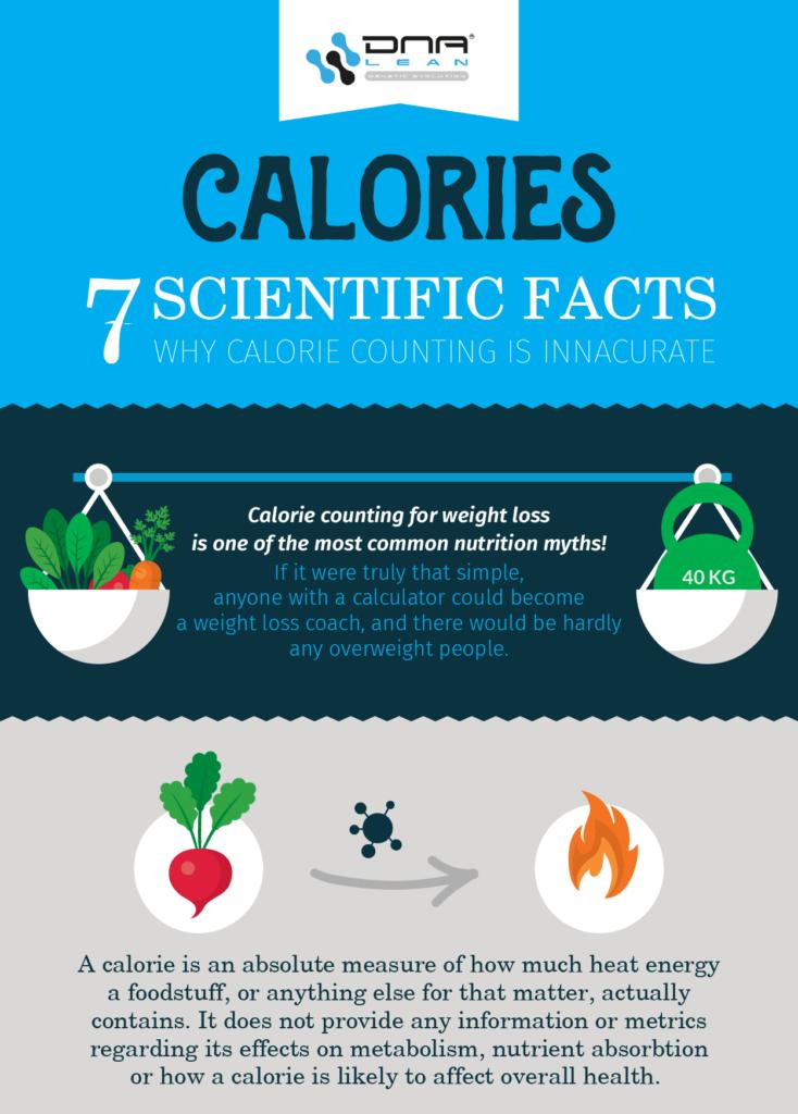 Fakta Saintifik Membuktikan Kira Kalori Adalah Mitos