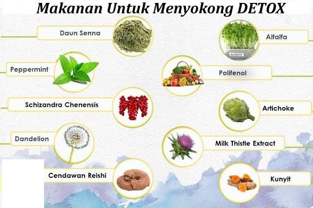Nutrisi penting untuk badan lakukan detox