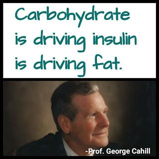 Karbohidrat tinggikan insulin