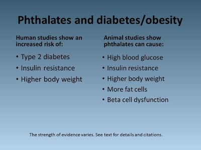 Bagaimana phthalates ganggu tubuh manusia