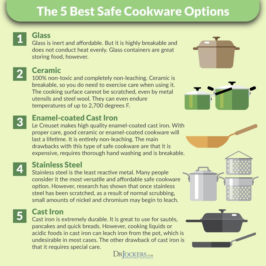 Beberapa jenis alatan memasak yang selamat untuk digunakan