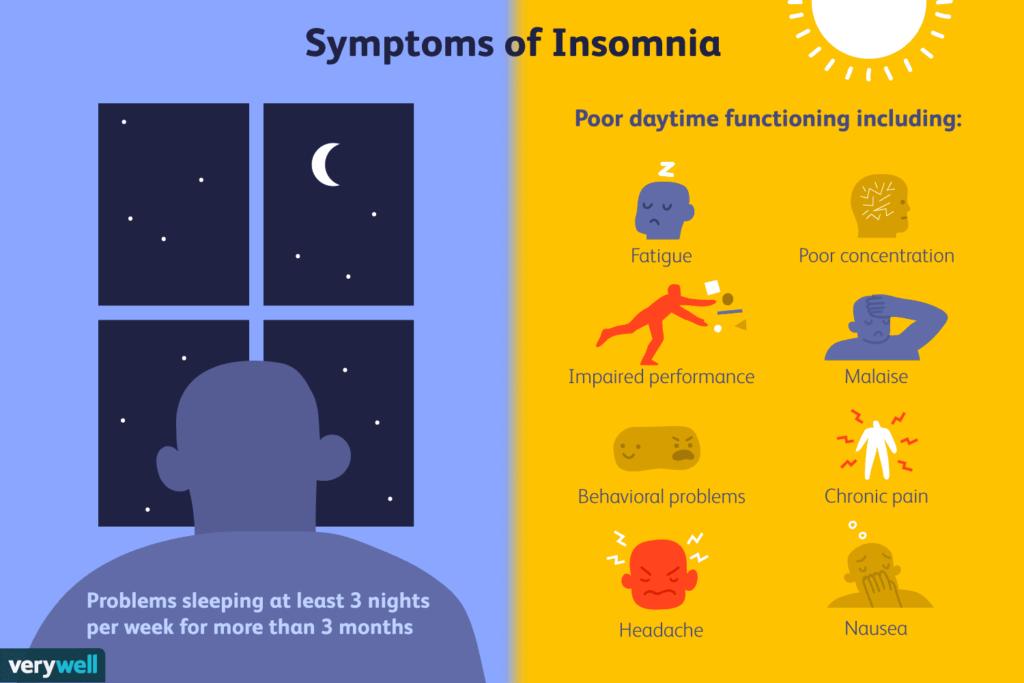 Orang yang insomnia memang sukar tidur