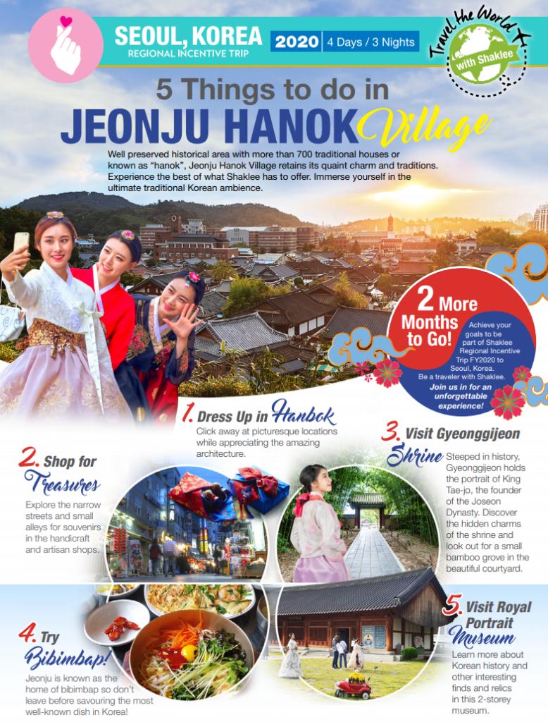 Salah satu itinerary di Korea adalah lawatan ke Jeonju Hanok