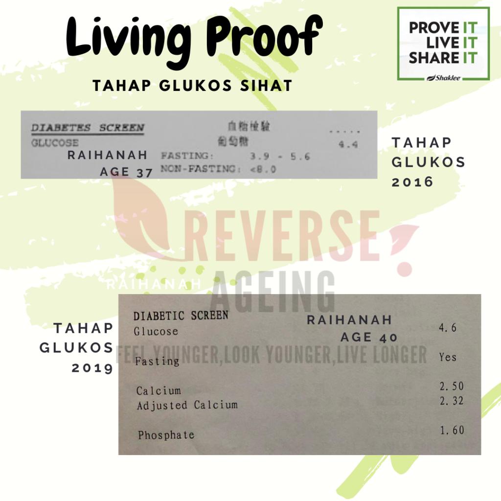 Tahap Glukos Sihat, Tiada Insulin Resistance