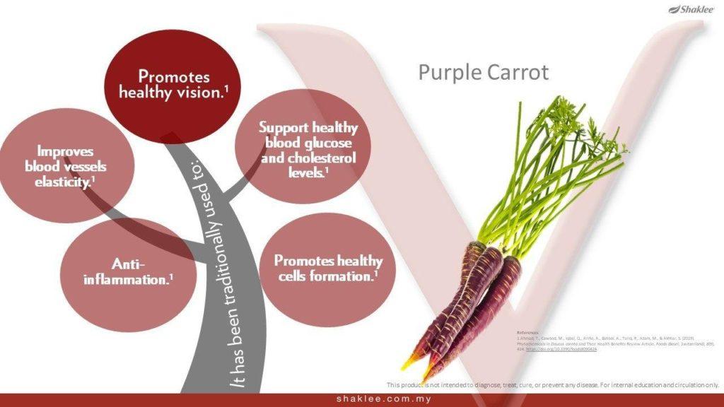 Faedah kesihatan lobak ungu