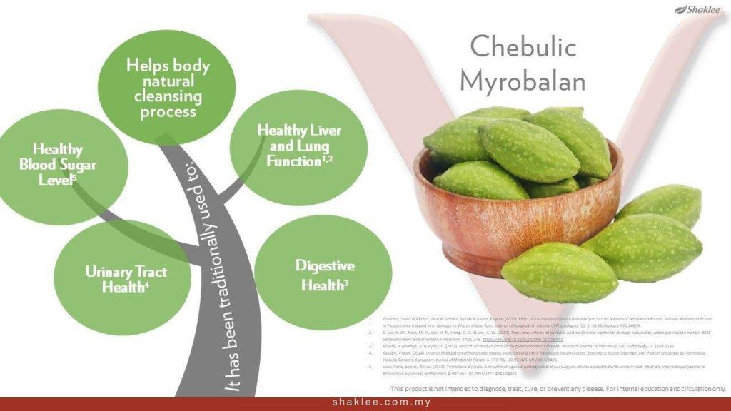 Faedah kesihatan Chebulic Myrobalan