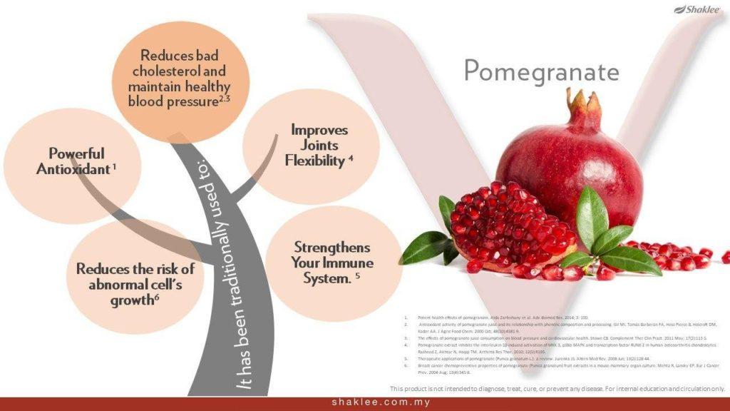 Manfaat kesihatan buah delima