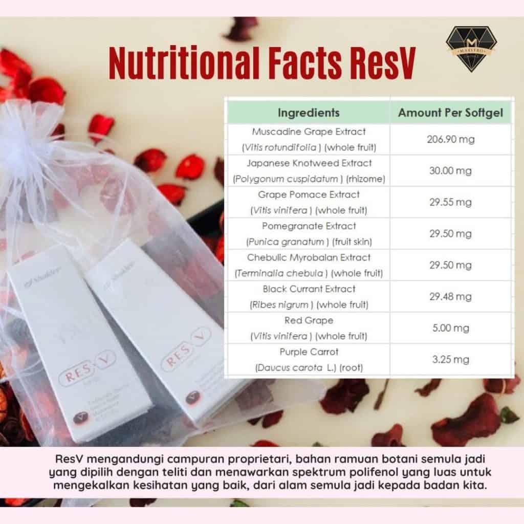 Maklumat Nutrisi ResV