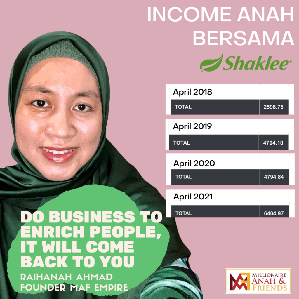 Shaklee Business builder Raihanah